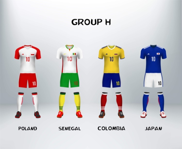 World Cup - Group H Analysis