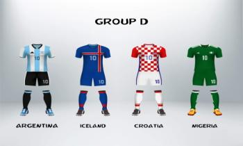 World Cup Group D teams
